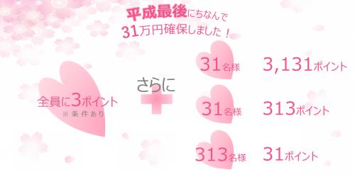 賞品・当選者数